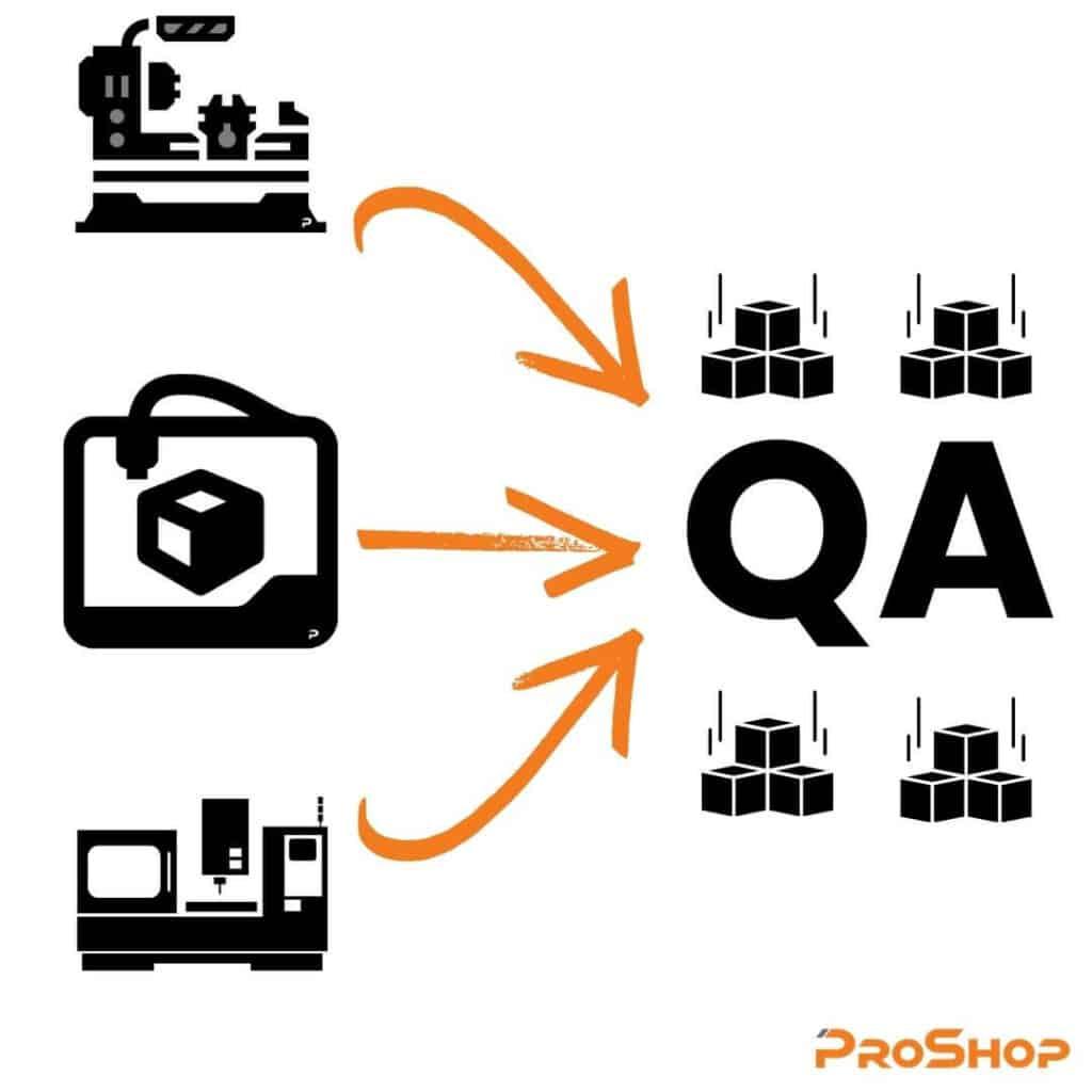 Proshop QA
